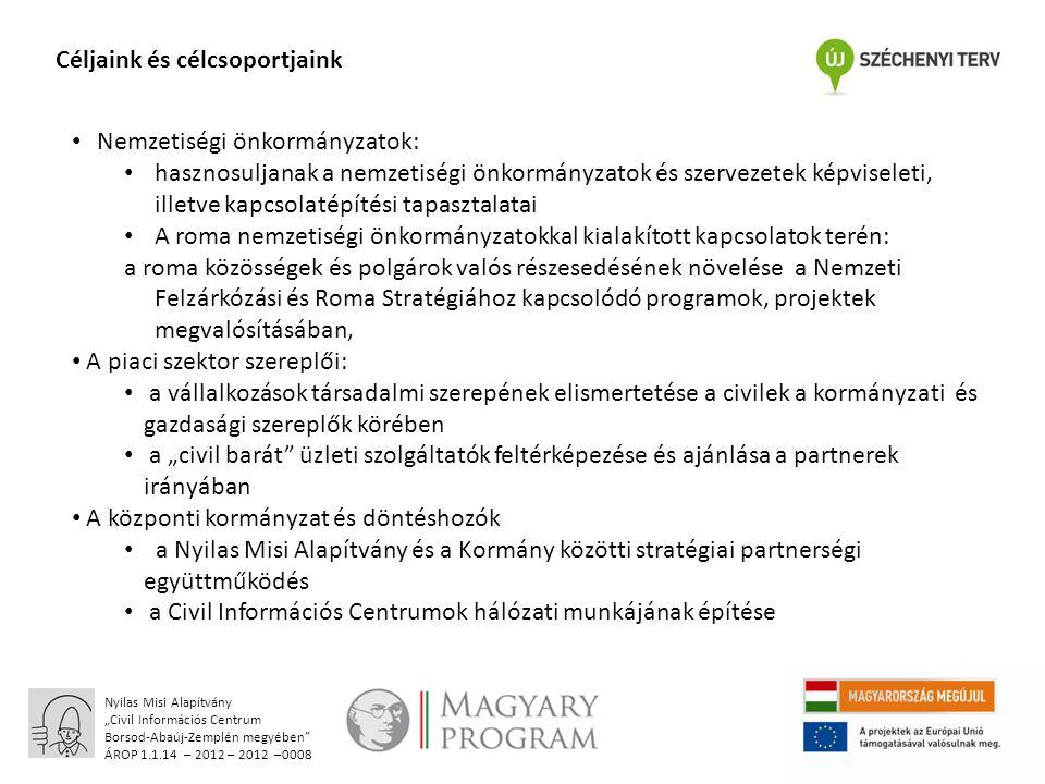 """Nyilas Misi Alapítvány """"Civil Információs Centrum Borsod-Abaúj-Zemplén megyében ÁROP 1.1.14 – 2012 – 2012 –0008 Céljaink és célcsoportjaink Nemzetiségi önkormányzatok: hasznosuljanak a nemzetiségi önkormányzatok és szervezetek képviseleti, illetve kapcsolatépítési tapasztalatai A roma nemzetiségi önkormányzatokkal kialakított kapcsolatok terén: a roma közösségek és polgárok valós részesedésének növelése a Nemzeti Felzárkózási és Roma Stratégiához kapcsolódó programok, projektek megvalósításában, A piaci szektor szereplői: a vállalkozások társadalmi szerepének elismertetése a civilek a kormányzati és gazdasági szereplők körében a """"civil barát üzleti szolgáltatók feltérképezése és ajánlása a partnerek irányában A központi kormányzat és döntéshozók a Nyilas Misi Alapítvány és a Kormány közötti stratégiai partnerségi együttműködés a Civil Információs Centrumok hálózati munkájának építése"""
