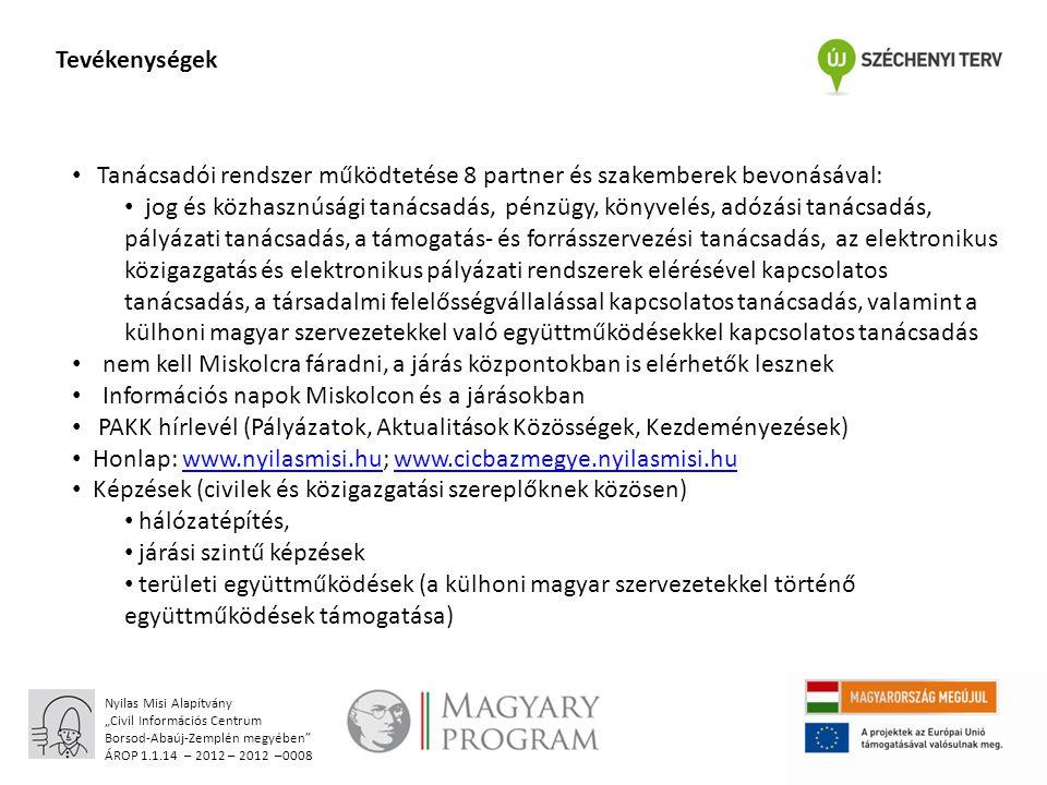 """Nyilas Misi Alapítvány """"Civil Információs Centrum Borsod-Abaúj-Zemplén megyében ÁROP 1.1.14 – 2012 – 2012 –0008 Tevékenységek CIC partneri hálózat munkájában történő részvétel Más közfeladatot ellátó civil szolgáltatókkal való együttműködés - szolgáltatási és párbeszéd hálózat építése: 8 partner részvételével a térségi szintű szolgáltatások és a párbeszédre lehetőséget adó műhelyek: Kazincbarcikai Egyesületek Fóruma; Tokaji Borbarátnők Egyesülete; Zemplénért Civil Szervezetek Szövetsége; Mezőkövesdi Civil Szövetség Egyesület; B.-A.-Z Megyei Területfejlesztési Alapítvány, Új Bástya Kulturális és Közéleti Egyesület; Esély és Részvétel Közhasznú Egyesület…bővülhet még!) 4 partner koordinálásával szakmai műhelyek Jövő nemzedék (Háromkő Egyesület) Társadalmi felelősségvállalás (Ifjúságért Alapítvány, Nyilas Misi Alapítvány) Fenntartható fejlődés (Ökológiai Intézet, Zöld Akció Egyesület) Társadalmi felzárkóztatás (Regionális Civil Központ Alapítvány)"""