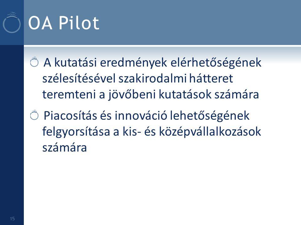 OA Pilot A kutatási eredmények elérhetőségének szélesítésével szakirodalmi hátteret teremteni a jövőbeni kutatások számára Piacosítás és innováció leh