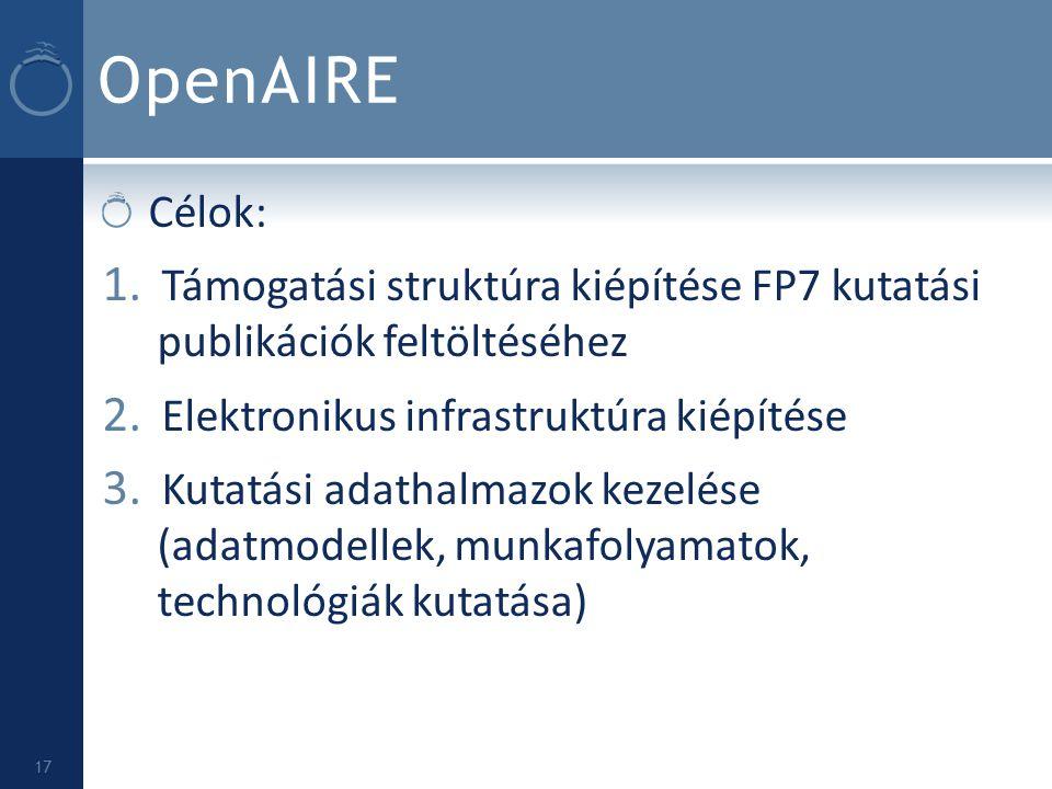 OpenAIRE Célok: 1. Támogatási struktúra kiépítése FP7 kutatási publikációk feltöltéséhez 2. Elektronikus infrastruktúra kiépítése 3. Kutatási adathalm