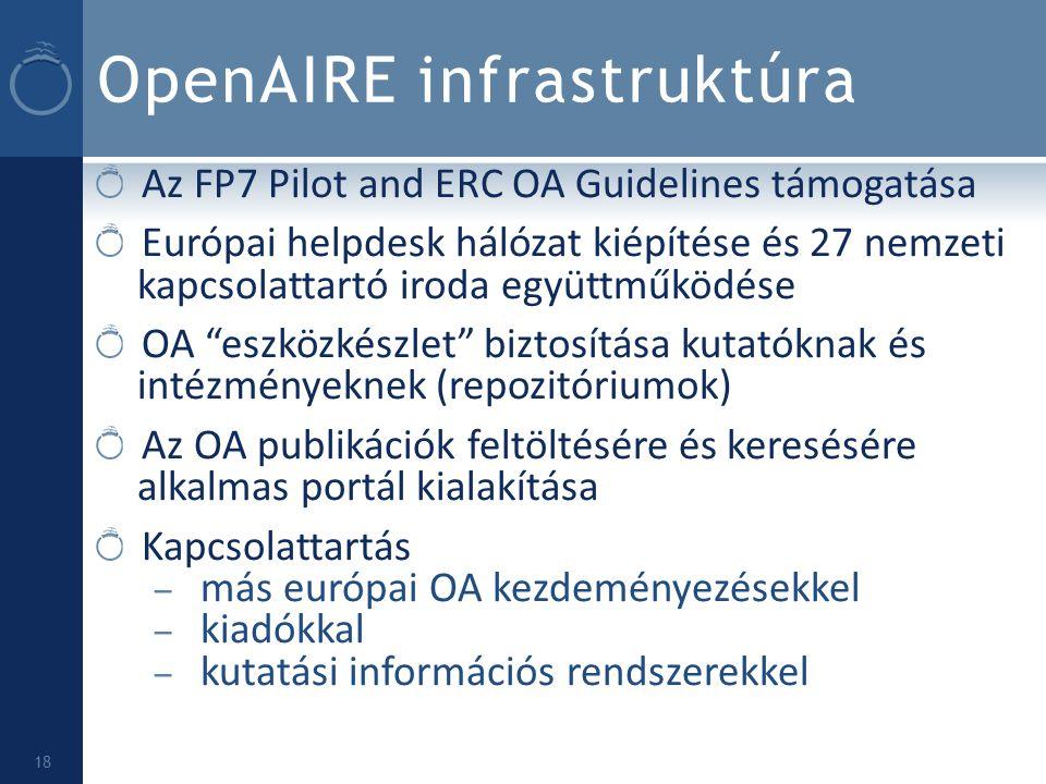 OpenAIRE infrastruktúra Az FP7 Pilot and ERC OA Guidelines támogatása Európai helpdesk hálózat kiépítése és 27 nemzeti kapcsolattartó iroda együttműkö