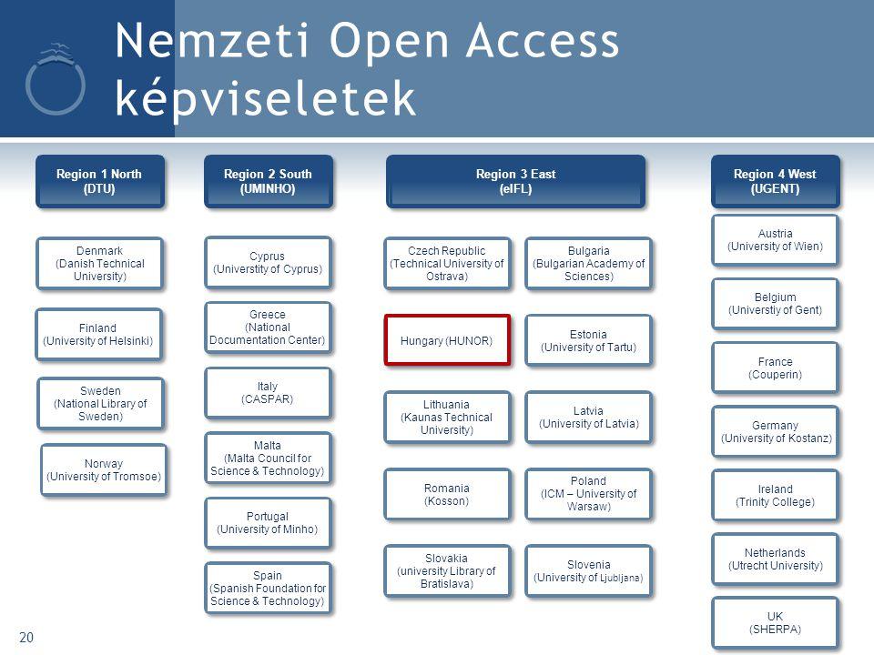Nemzeti Open Access képviseletek 20
