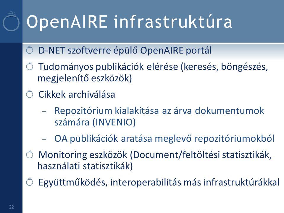 OpenAIRE infrastruktúra D-NET szoftverre épülő OpenAIRE portál Tudományos publikációk elérése (keresés, böngészés, megjelenítő eszközök) Cikkek archiv