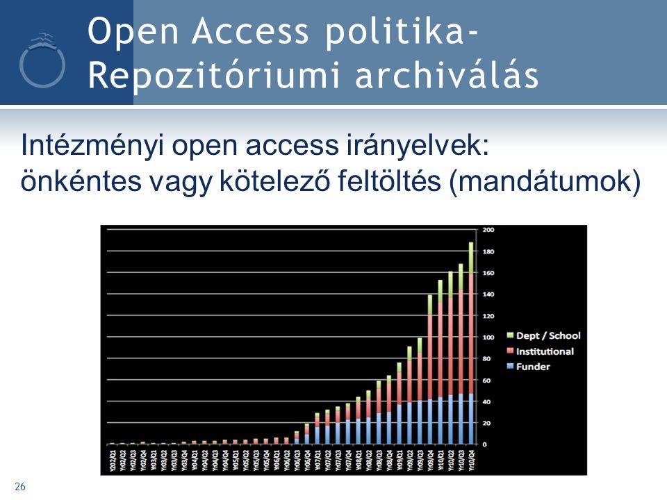 Open Access politika- Repozitóriumi archiválás 26 Intézményi open access irányelvek: önkéntes vagy kötelező feltöltés (mandátumok)