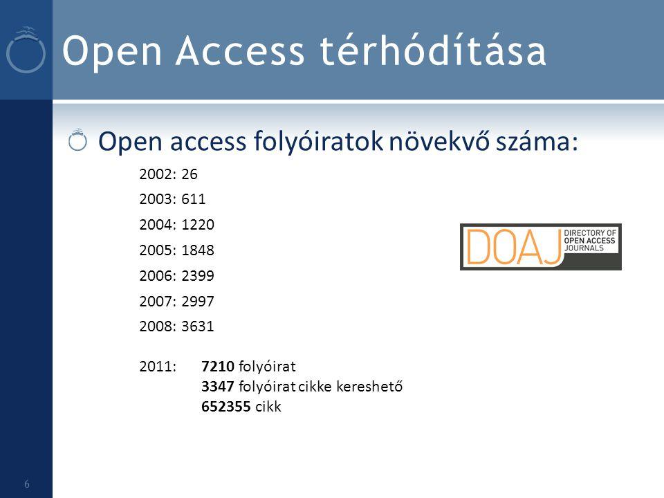 Open Access térhódítása Open access folyóiratok növekvő száma: 2002: 26 2003: 611 2004: 1220 2005: 1848 2006: 2399 2007: 2997 2008: 3631 2011: 7210 fo