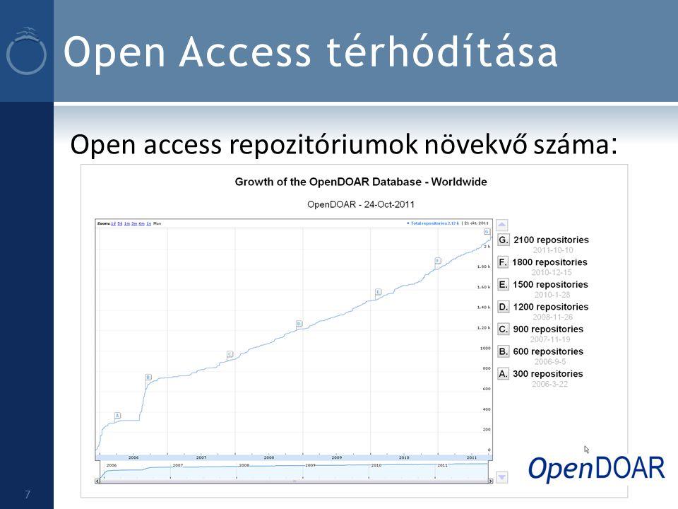Open Access térhódítása 7 Open access repozitóriumok növekvő száma :