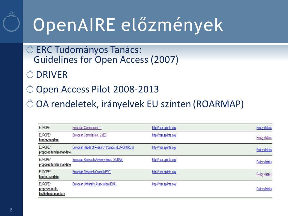 OpenAIRE előzmények ERC Tudományos Tanács: Guidelines for Open Access (2007) DRIVER Open Access Pilot 2008-2013 OA rendeletek, irányelvek EU szinten (