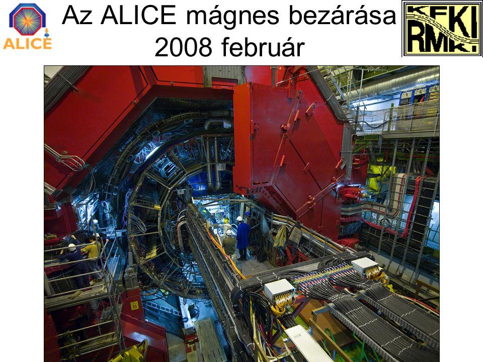 Az ALICE mágnes bezárása 2008 február