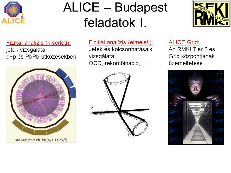 ALICE – Budapest feladatok I. Fizikai analízis (kísérleti): jetek vizsgálata p+p és PbPb ütközésekben Fizikai analízis (elméleti): Jetek és kölcsönhat