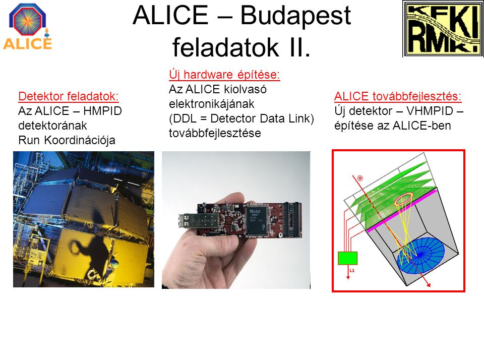 ALICE – Budapest feladatok II. Detektor feladatok: Az ALICE – HMPID detektorának Run Koordinációja Új hardware építése: Az ALICE kiolvasó elektronikáj
