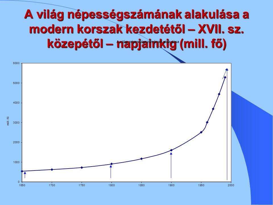 Demográfiai robbanások XIX.sz. 1.