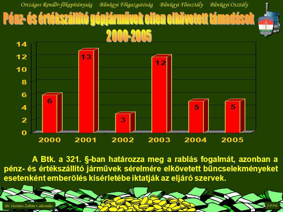 A Btk. a 321. §-ban határozza meg a rablás fogalmát, azonban a pénz- és értékszállító járművek sérelmére elkövetett bűncselekményeket esetenként ember