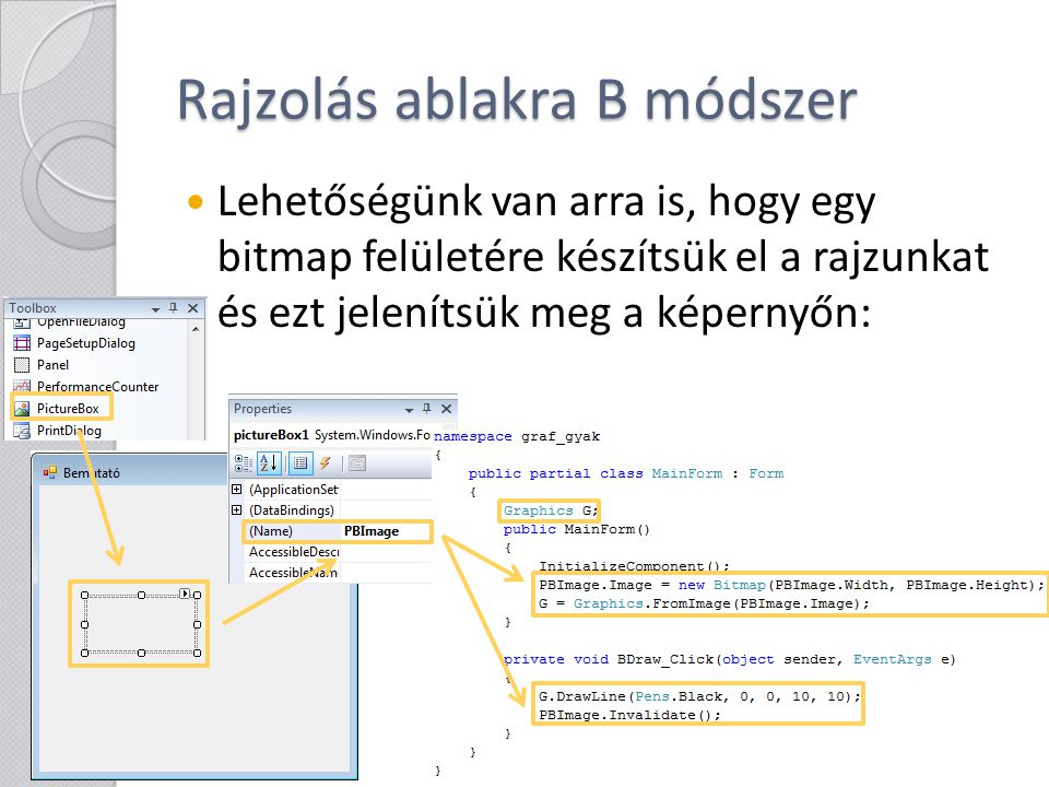 Rajzolás ablakra B módszer Lehetőségünk van arra is, hogy egy bitmap felületére készítsük el a rajzunkat és ezt jelenítsük meg a képernyőn: