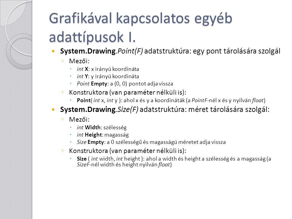 Grafikával kapcsolatos egyéb adattípusok I. System.Drawing.Point(F) adatstruktúra: egy pont tárolására szolgál ◦ Mezői:  int X: x irányú koordináta 