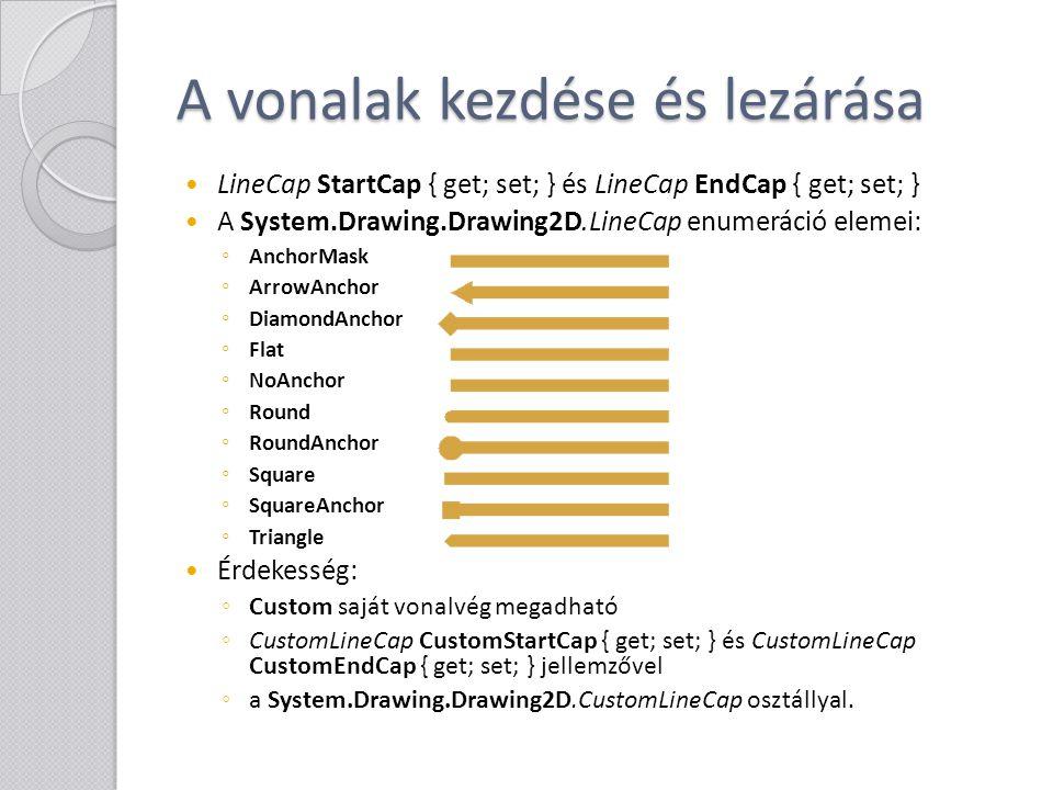 A vonalak kezdése és lezárása LineCap StartCap { get; set; } és LineCap EndCap { get; set; } A System.Drawing.Drawing2D.LineCap enumeráció elemei: ◦ A