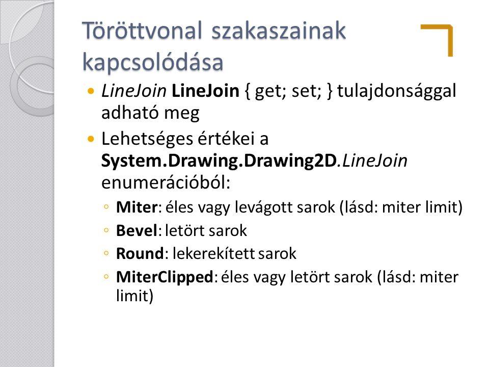 Töröttvonal szakaszainak kapcsolódása LineJoin LineJoin { get; set; } tulajdonsággal adható meg Lehetséges értékei a System.Drawing.Drawing2D.LineJoin
