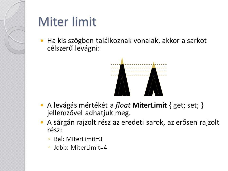 Miter limit Ha kis szögben találkoznak vonalak, akkor a sarkot célszerű levágni: A levágás mértékét a float MiterLimit { get; set; } jellemzővel adhat