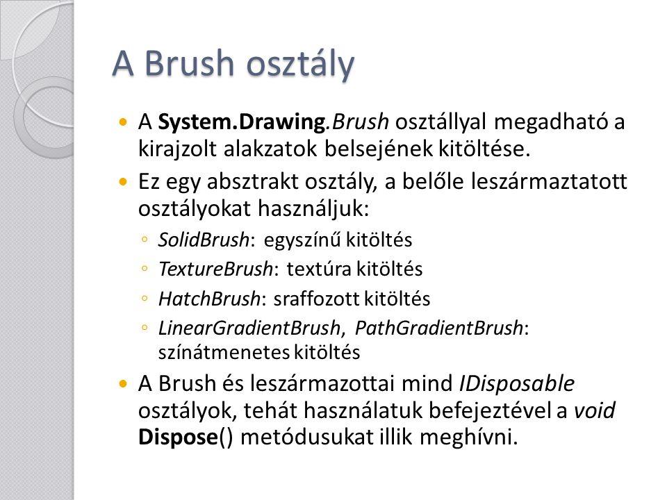 A Brush osztály A System.Drawing.Brush osztállyal megadható a kirajzolt alakzatok belsejének kitöltése. Ez egy absztrakt osztály, a belőle leszármazta
