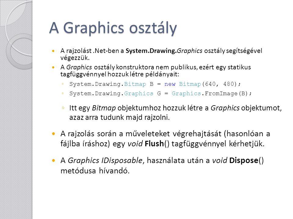 A Graphics osztály A rajzolást.Net-ben a System.Drawing.Graphics osztály segítségével végezzük. A Graphics osztály konstruktora nem publikus, ezért eg