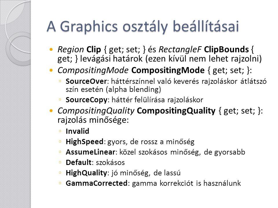 A Graphics osztály beállításai Region Clip { get; set; } és RectangleF ClipBounds { get; } levágási határok (ezen kívül nem lehet rajzolni) Compositin