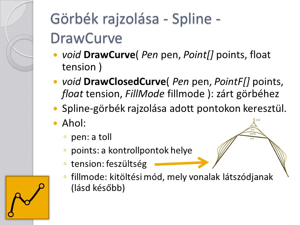 Görbék rajzolása - Spline - DrawCurve void DrawCurve( Pen pen, Point[] points, float tension ) void DrawClosedCurve( Pen pen, PointF[] points, float t