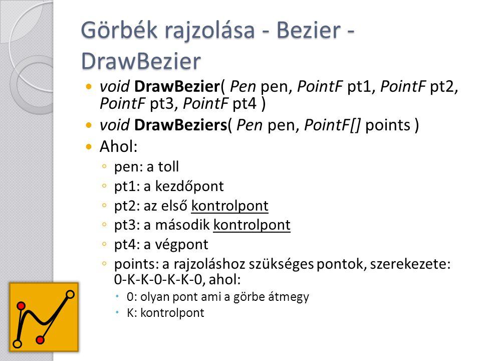 Görbék rajzolása - Bezier - DrawBezier void DrawBezier( Pen pen, PointF pt1, PointF pt2, PointF pt3, PointF pt4 ) void DrawBeziers( Pen pen, PointF[]