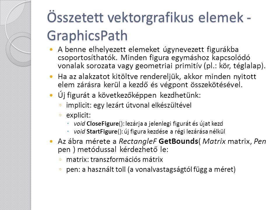 Összetett vektorgrafikus elemek - GraphicsPath A benne elhelyezett elemeket úgynevezett figurákba csoportosíthatók. Minden figura egymáshoz kapcsolódó