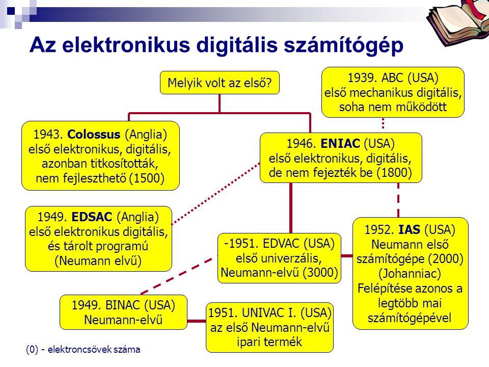 Bóta Laca Az elektronikus digitális számítógép 1943.