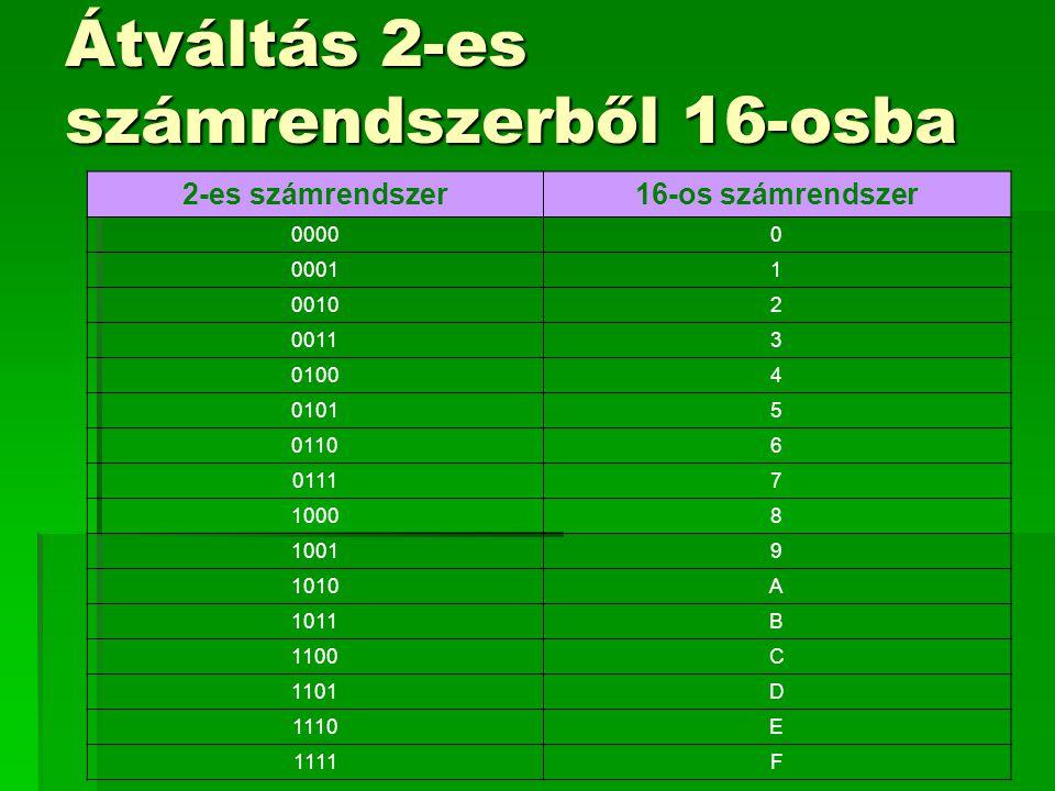 Példa:  1001 0100 1110 2 = 94E 16 9 4 E 9 4 E A megoldás menete: hátulról 4-es csoportokat alkotunk, és a táblázatból kikeressük a megfelelő értékeket.