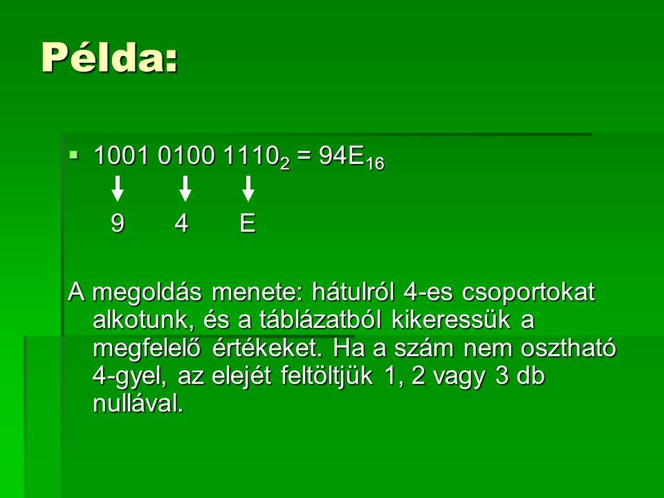 Házi feladat: Váltsd át a következő 2-es számrendszerbeli számokat 8-as, 10-es, 16-os számrendszerbe (összesen 9 db számítást kell végezned): 100012 = 111100002 = 1011011012 =
