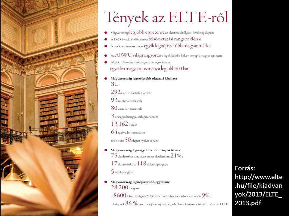 -- Forrás: http://www.elte.hu/file/kiadvan yok/2013/ELTE_ 2013.pdf