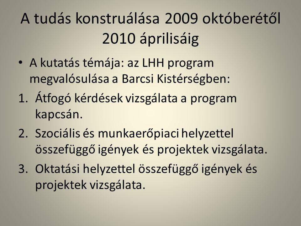 A tudás konstruálása 2009 októberétől 2010 áprilisáig A kutatás témája: az LHH program megvalósulása a Barcsi Kistérségben: 1.Átfogó kérdések vizsgála