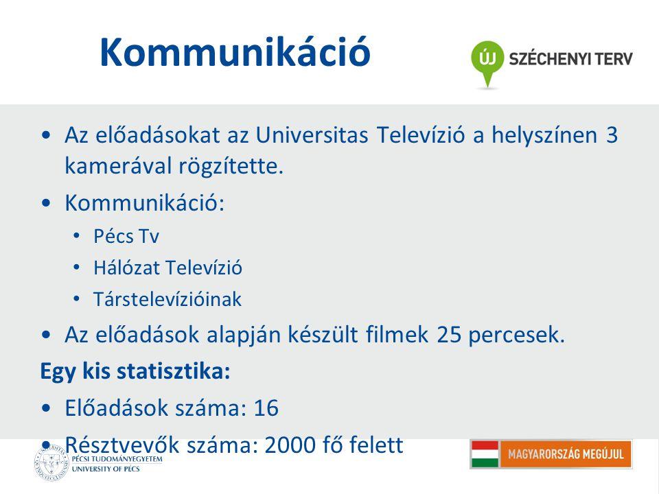 Kommunikáció Az előadásokat az Universitas Televízió a helyszínen 3 kamerával rögzítette. Kommunikáció: Pécs Tv Hálózat Televízió Társtelevízióinak Az