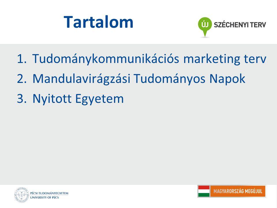Tartalom 1.Tudománykommunikációs marketing terv 2.Mandulavirágzási Tudományos Napok 3.Nyitott Egyetem