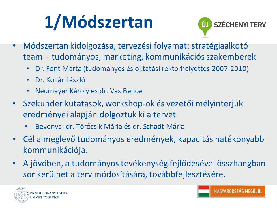 1/Módszertan Módszertan kidolgozása, tervezési folyamat: stratégiaalkotó team - tudományos, marketing, kommunikációs szakemberek Dr. Font Márta (tudom