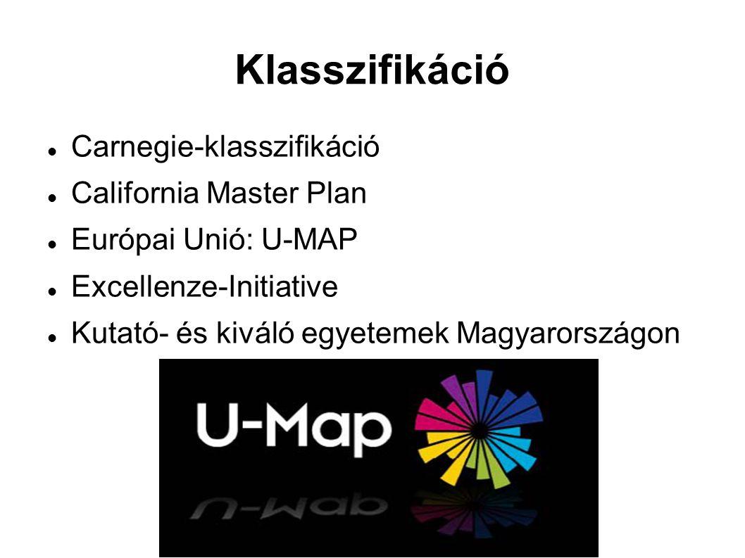 Klasszifikáció Carnegie-klasszifikáció California Master Plan Európai Unió: U-MAP Excellenze-Initiative Kutató- és kiváló egyetemek Magyarországon