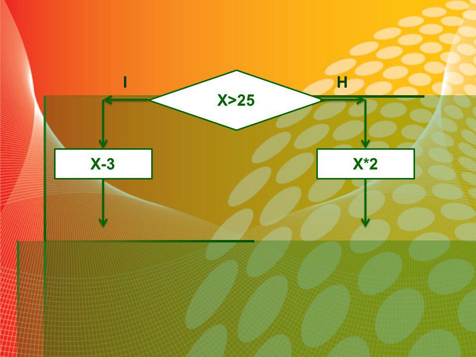 X>25 HI X-3X*2