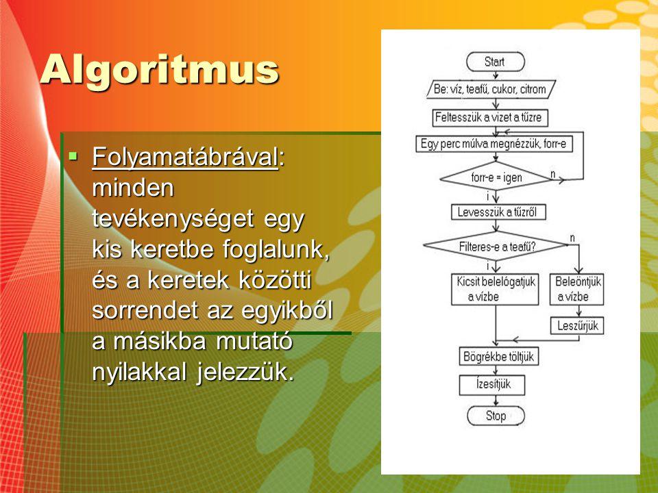 Grafikus jelek  Az algoritmus kezdete és vége  Adatbeviteli és adatkiviteli utasítások  Műveletvégzés  Feltétel STARTSTOP Be:Ki: Feltétel Igaz (I)Hamis (H)