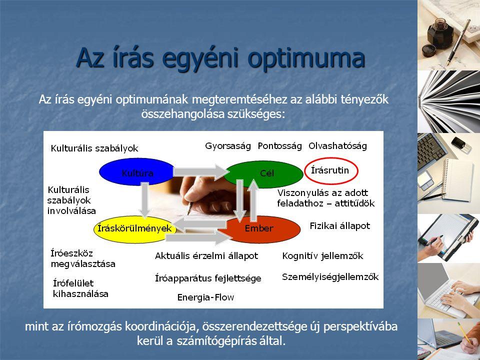 Az írás egyéni optimuma Az írás egyéni optimumának megteremtéséhez az alábbi tényezők összehangolása szükséges: mint az írómozgás koordinációja, össze