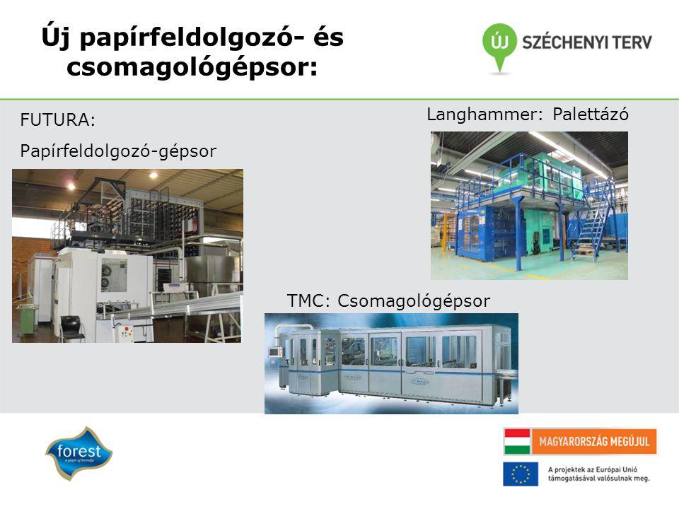 Új papírfeldolgozó- és csomagológépsor: TMC: Csomagológépsor Langhammer: Palettázó FUTURA: Papírfeldolgozó-gépsor