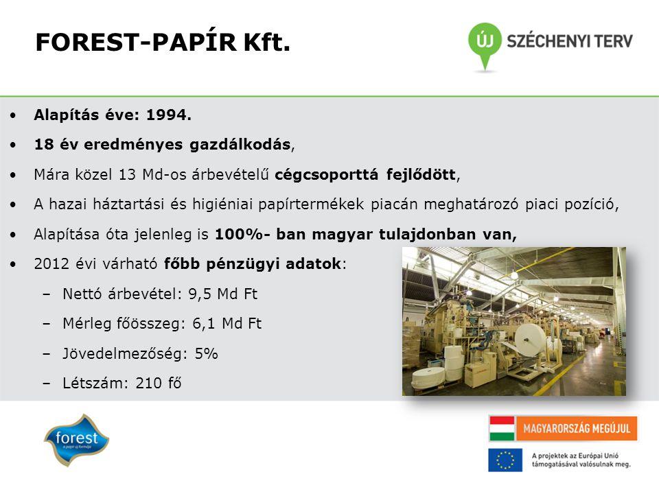 Alapítás éve: 1994. 18 év eredményes gazdálkodás, Mára közel 13 Md-os árbevételű cégcsoporttá fejlődött, A hazai háztartási és higiéniai papírtermékek