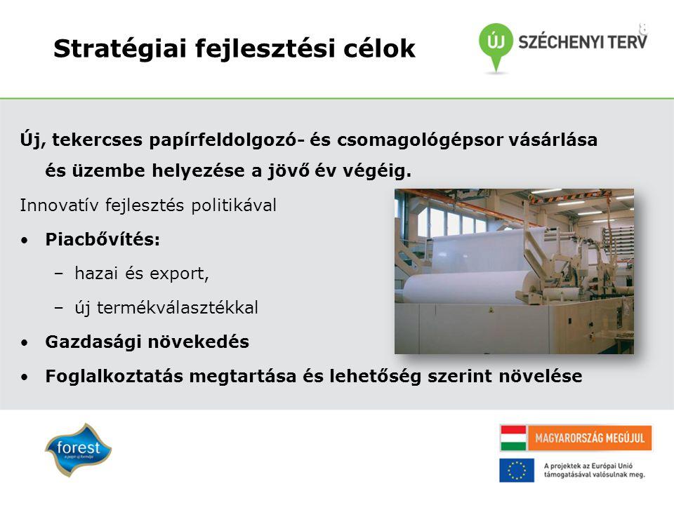 Tekercses termékek: Toalettpapírok Papírtörlők Innovációban érintett termékválaszték