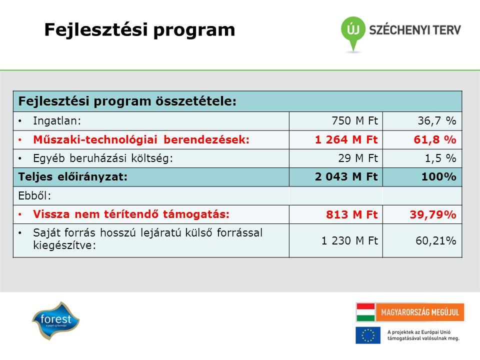 Fejlesztési program Fejlesztési program összetétele: Ingatlan:750 M Ft36,7 % Műszaki-technológiai berendezések:1 264 M Ft61,8 % Egyéb beruházási költs