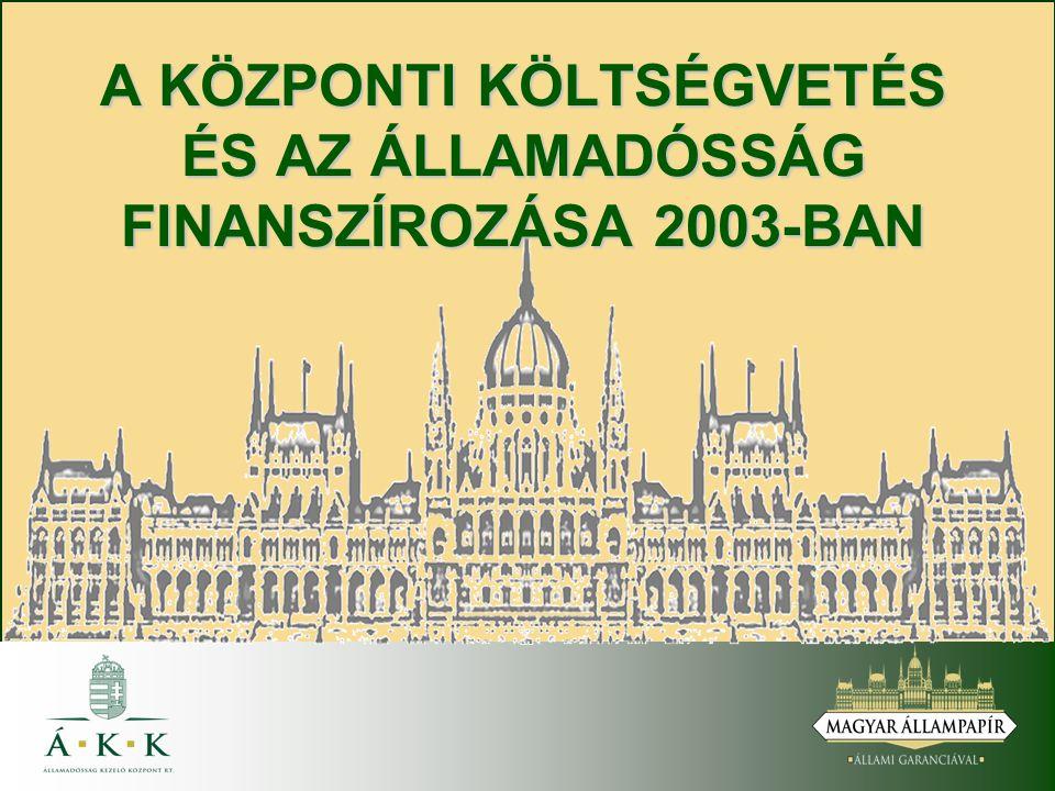 FŐ TÉMAKÖRÖK:   Finanszírozási igény 2003-ban,   Nettó forintpiaci kibocsátás előadó: dr.