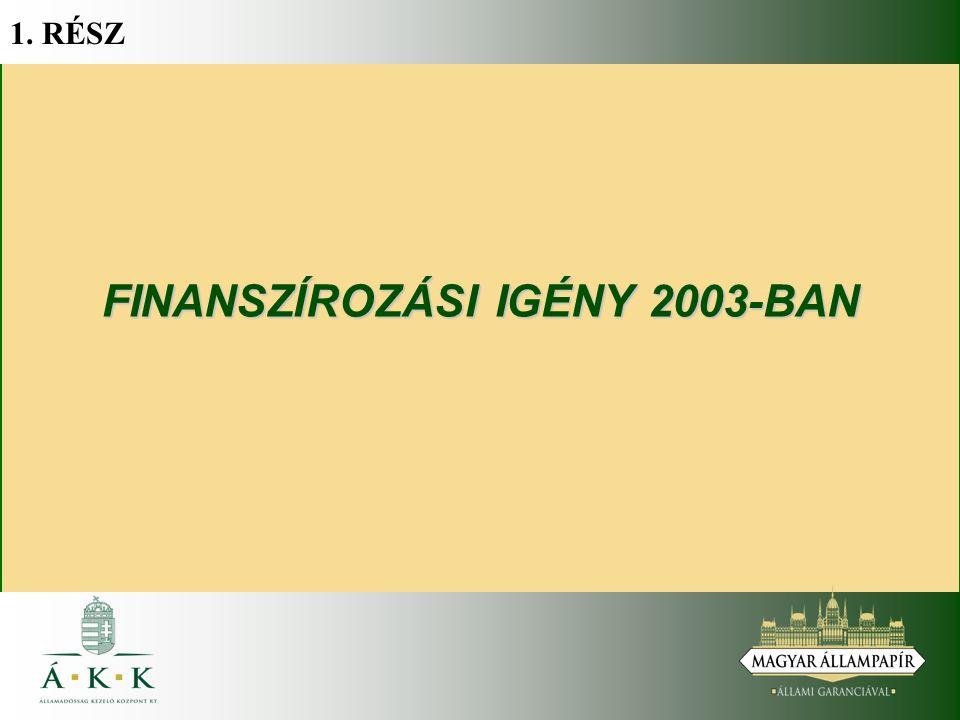 1. RÉSZ FINANSZÍROZÁSI IGÉNY 2003-BAN