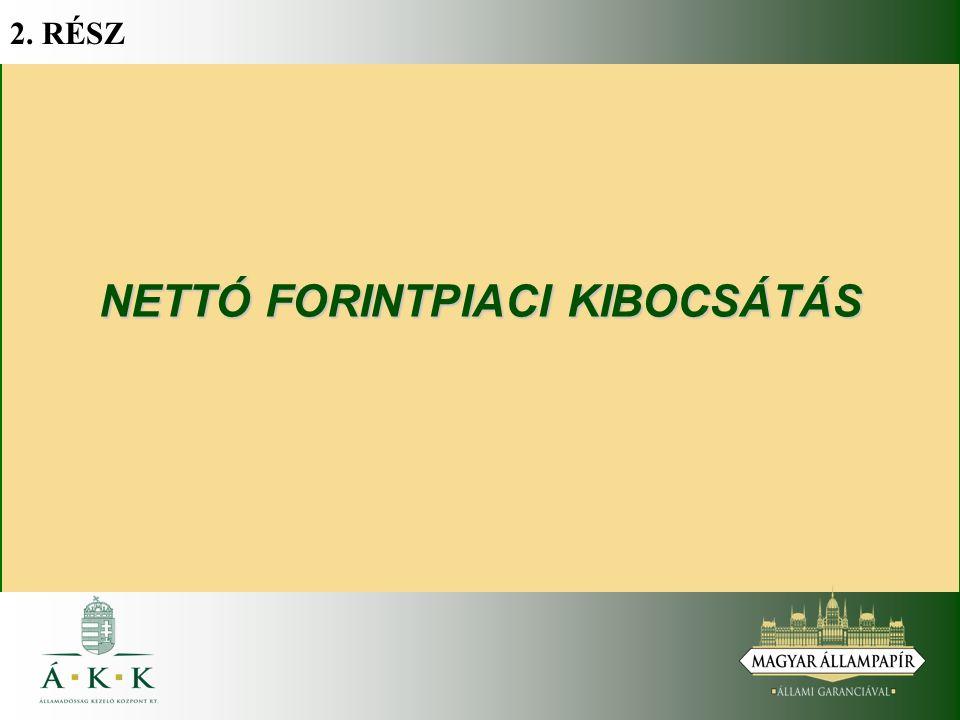 2. RÉSZ NETTÓ FORINTPIACI KIBOCSÁTÁS
