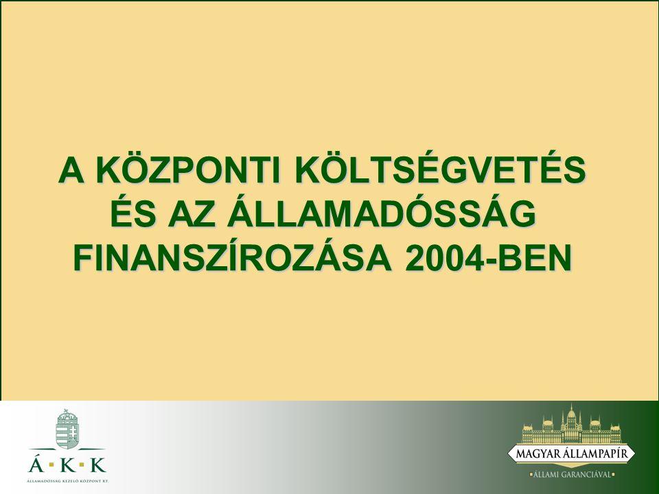 A KÖZPONTI KÖLTSÉGVETÉS ÉS AZ ÁLLAMADÓSSÁG FINANSZÍROZÁSA 2004-BEN