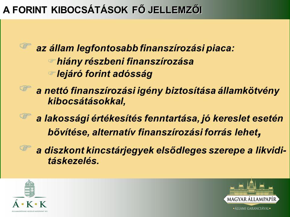 A FORINT KIBOCSÁTÁSOK FŐ JELLEMZŐI   az állam legfontosabb finanszírozási piaca:   hiány részbeni finanszírozása   lejáró forint adósság   a nettó finanszírozási igény biztosítása államkötvény kibocsátásokkal,   a lakossági értékesítés fenntartása, jó kereslet esetén bővítése, alternatív finanszírozási forrás lehet,   a diszkont kincstárjegyek elsődleges szerepe a likvidi- táskezelés.