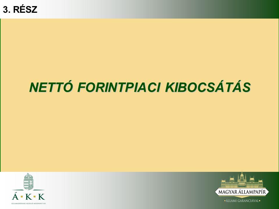 3. RÉSZ NETTÓ FORINTPIACI KIBOCSÁTÁS