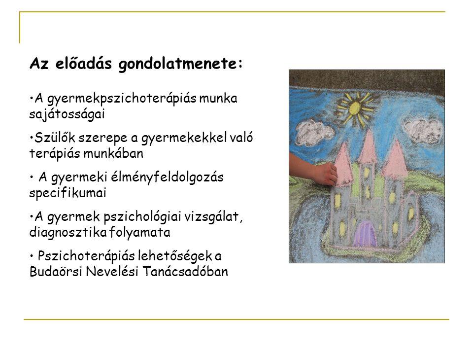 Az előadás gondolatmenete: A gyermekpszichoterápiás munka sajátosságai Szülők szerepe a gyermekekkel való terápiás munkában A gyermeki élményfeldolgoz